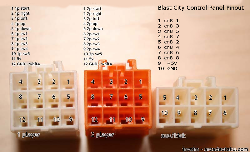 Blast_cp_cab_pinout sega blast city wiring guide arcade otaku wiki Theatre Diagram at aneh.co